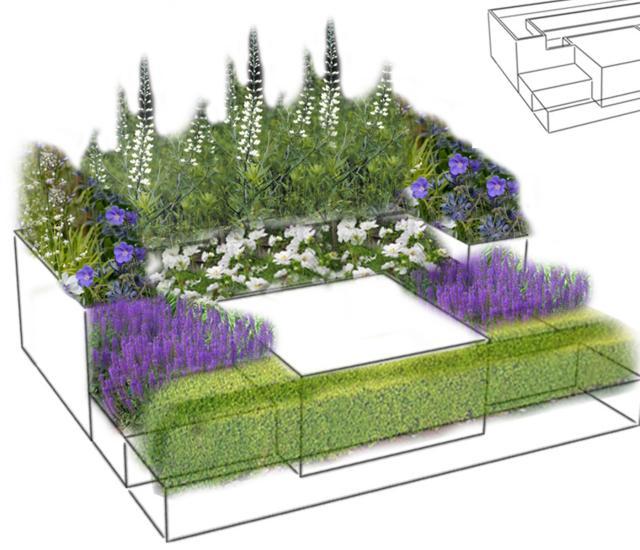Clifton Nurseries Pocket Show Garden